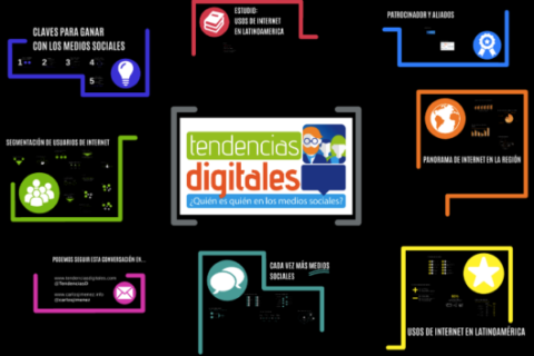 tendencias_digitales