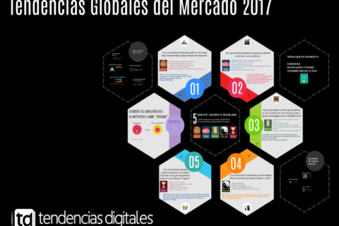 tendencias_globales