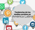 Medios Sociales, tendencias